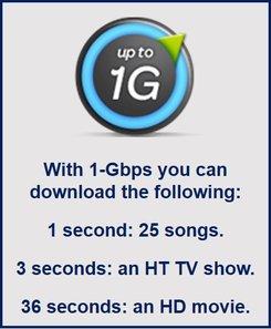 Ultra-fast internet