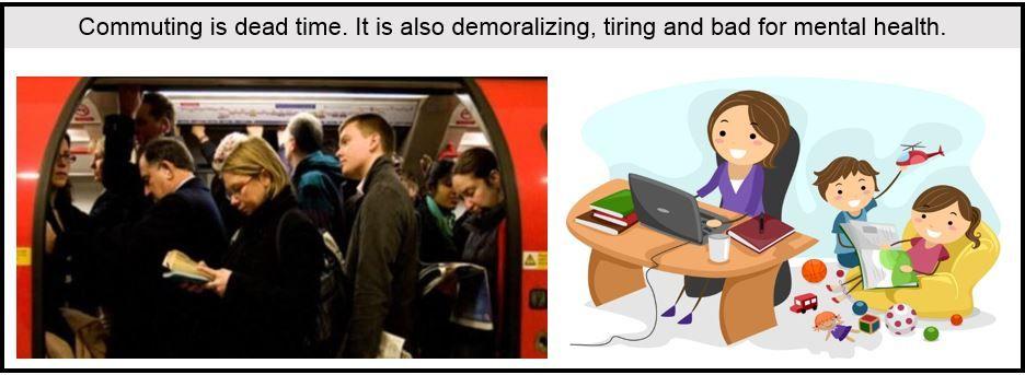 Homeworking versus commuting