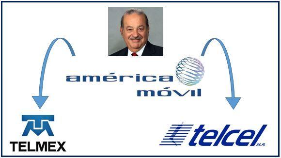 Carlos Slim slims Mexican presence