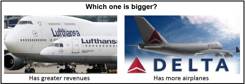 Delta and Lufthansa