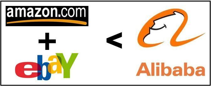 Ebay plus amazon less than Alibaba