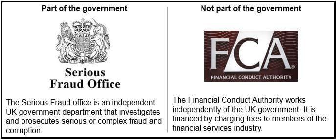 Serious fraud office drops uk criminal forex probe