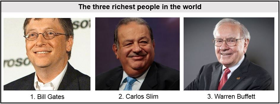 Three wealthiest people worldwide