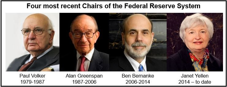 4 most recent Fed Reserve Chairs