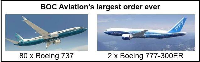 Boeing BOC Aviation order
