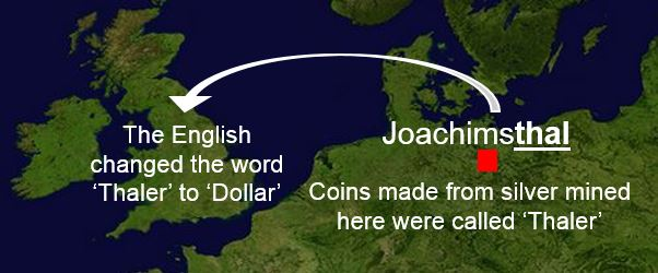 Origin of Dollar