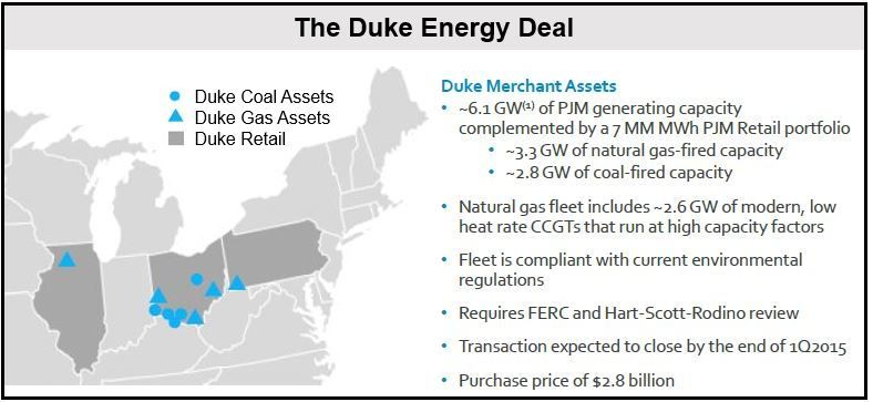 Dynegy Duke Energy Deal