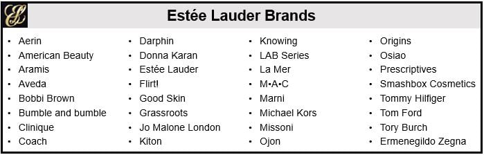 Estee Lauder Brands