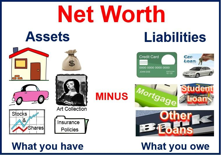 Image result for net worth