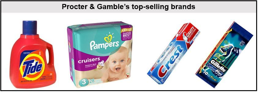 P&G's top-selling brands