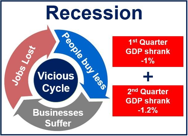 the causes of the economic recession Focused on individual-level effects rather than institutional causes, the great recession turns to leading experts to examine whether the economic aftermath caused by the recession is transforming how americans live their lives, what they believe in.