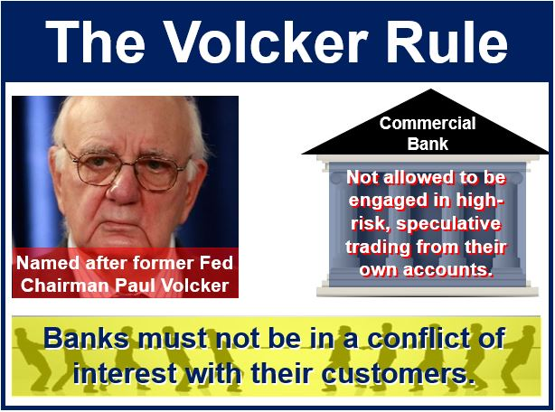 volcker rule The volcker rule separates investment banking, private equity and proprietary  trading sections of financial institutions from their consumer lending arms.