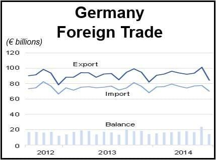 Dispersion trading in german option market