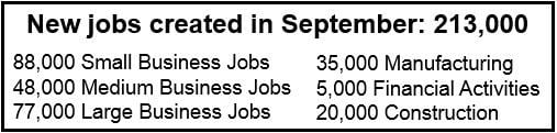 New Jobs USA September