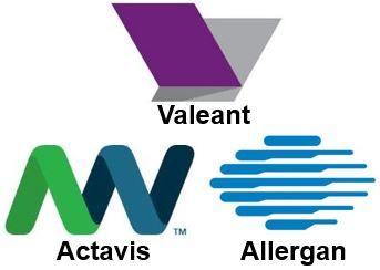 Valeant Allergan Actavis