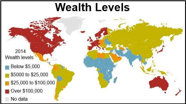 Wealth Levels