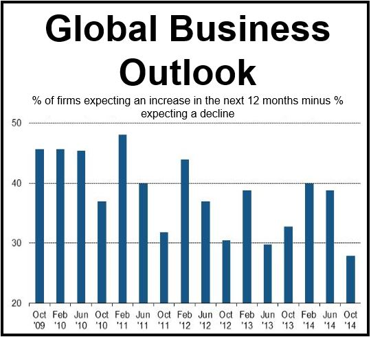 Markit Global Business Outlook October 2014