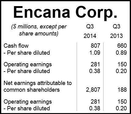 Encana Q3 2014 results