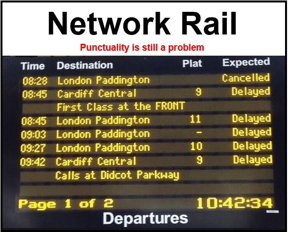 Network Rail delays