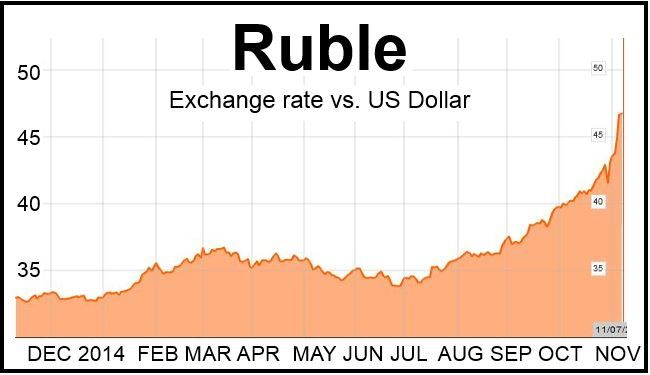 impact of fluctuation in rupee dollar exchange rate on indian economy Impact of dollar rupee fluctuation on indian economy to better understand the fluctuating dollar value against the rupee, let us get to know some basics: exchange rate – the rate at which a currency can be exchanged.