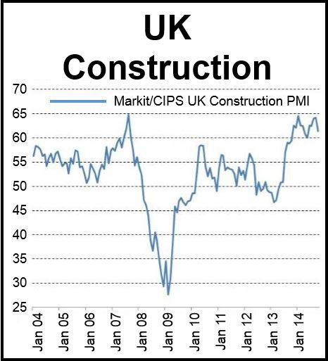 UK Construction PMI October