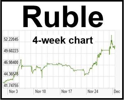 the russian ruble crisis of 1998 economics essay One example of a currency crisis occurred in russia in 1998 and led to the  devaluation  in this paper, we examine the conditions under which an economy  can.