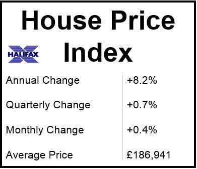 House Price Index Nov 2014