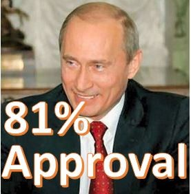Mr. Putin Approval Rating