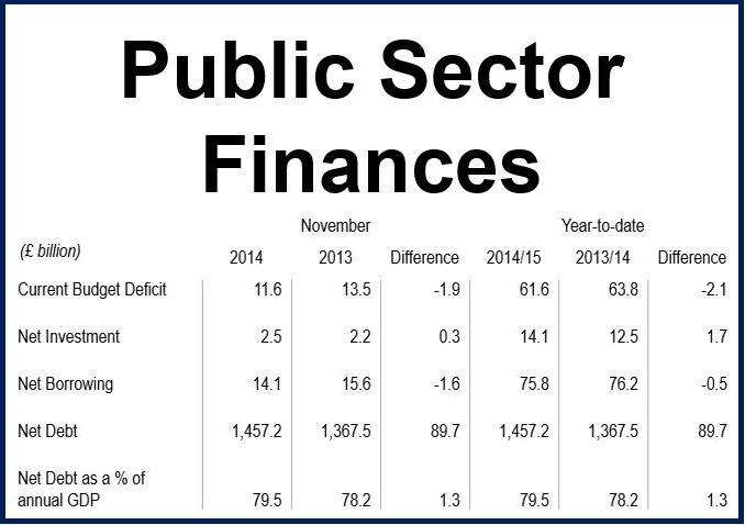 UK public sector finances Nov 2014
