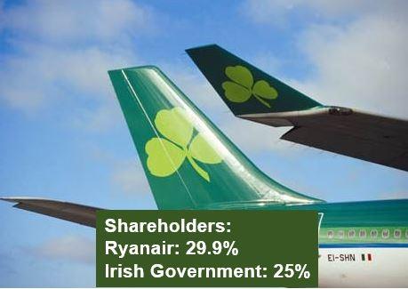 Aer Lingus shareholders