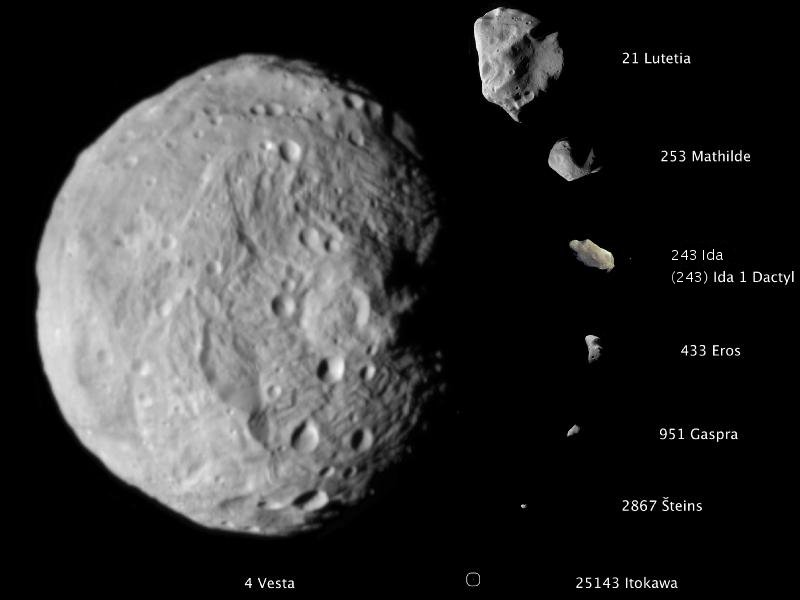 asteroid scale