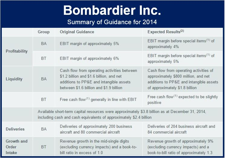 Bombardier 2014 guidance