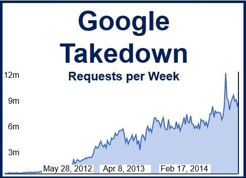 Google takedown requests