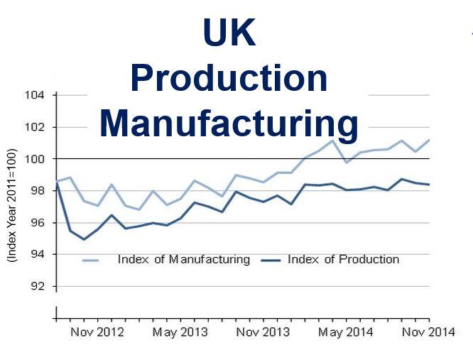 Manufacturing and Production UK November 2014