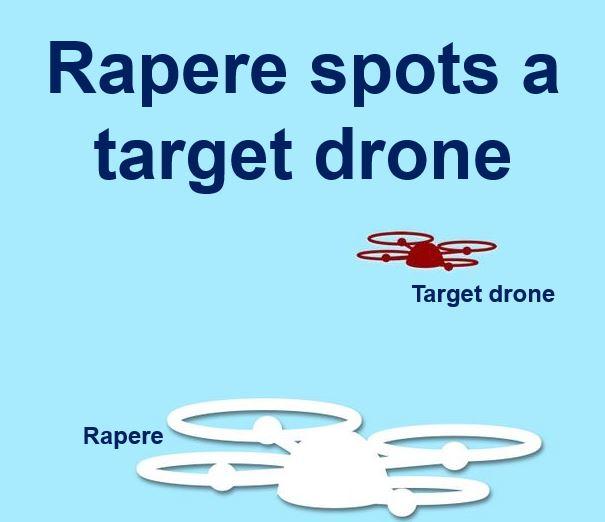 Rapere spots a target drone