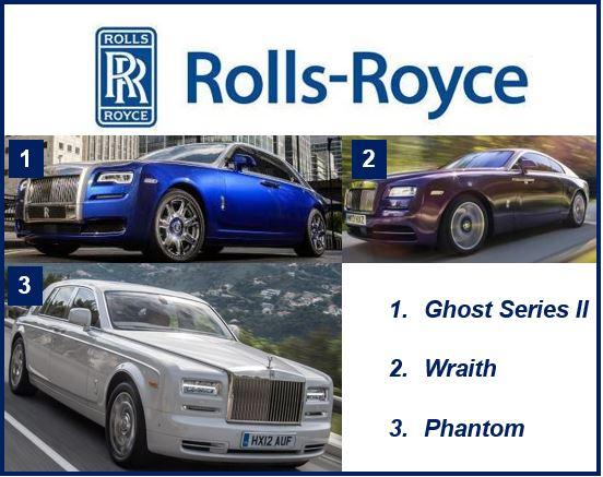 Rolls Royce sales 2014