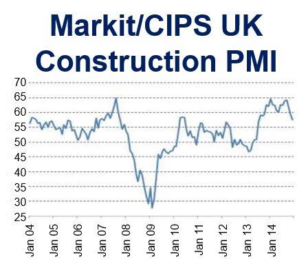 UK Construction Dec 2014