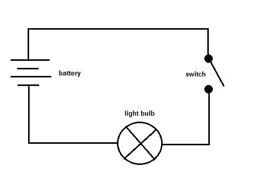 simple electrical circuit diagram - 768×553