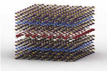 LED Heterostructure Schematic