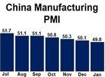 Manufacturing in China 2015 Jan