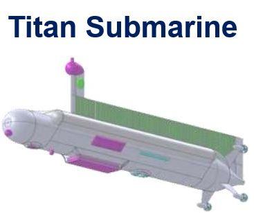 Titan submarine