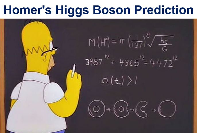 Homer Higgs Boson Prediction