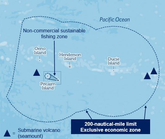 Pitcairn islands marine reserve