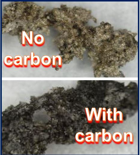 With and without carbon