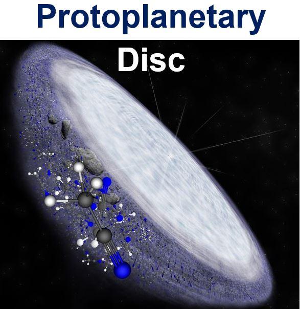 Protoplanetary Disc