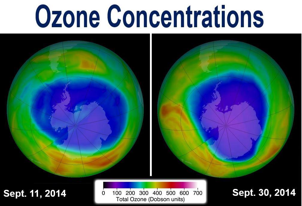 Ozone Concentrations Antarctica