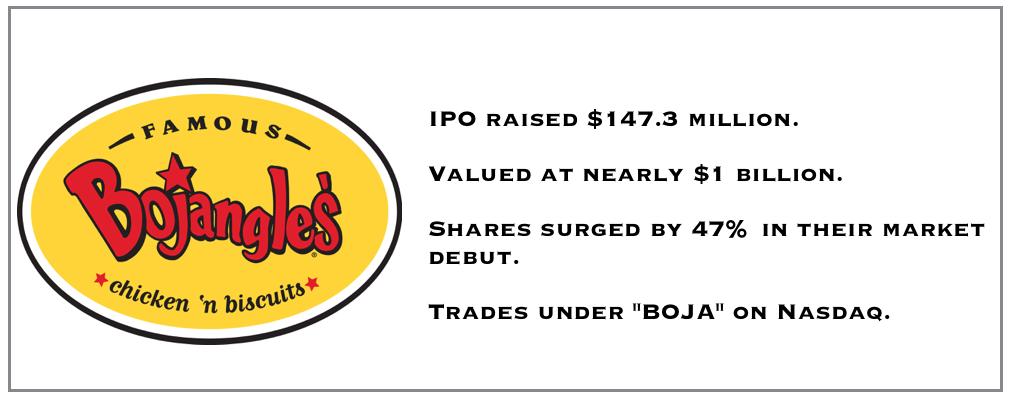 Bojangles IPO