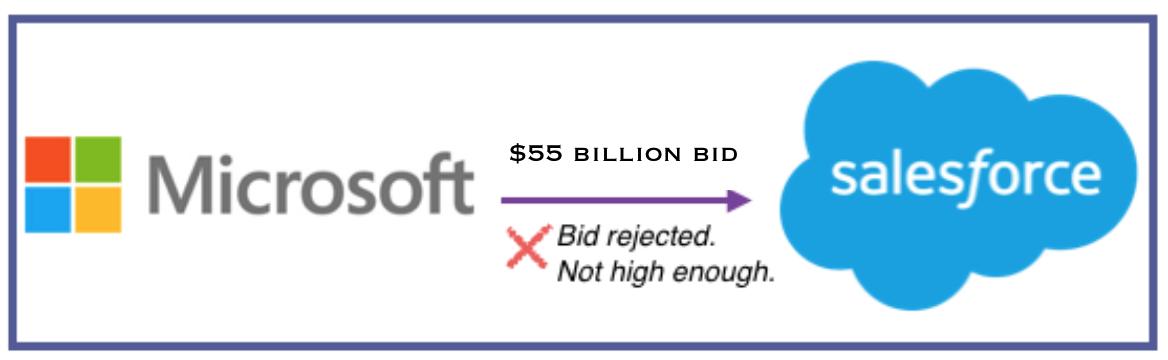 Microsoft bid salesforce