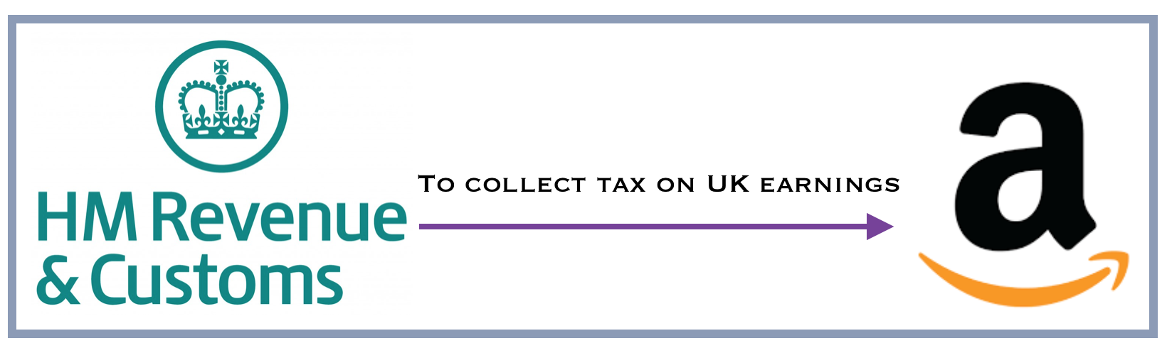 HMRC collecting Amazon Tax