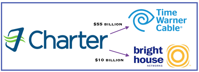 Charter Time Warner Acquisition